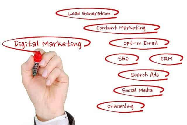 digital-marketing-Advertising-and-Public-Relations